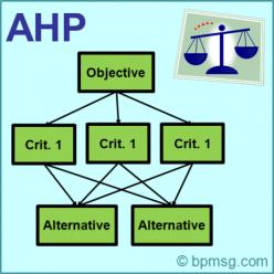 AHP-Icon